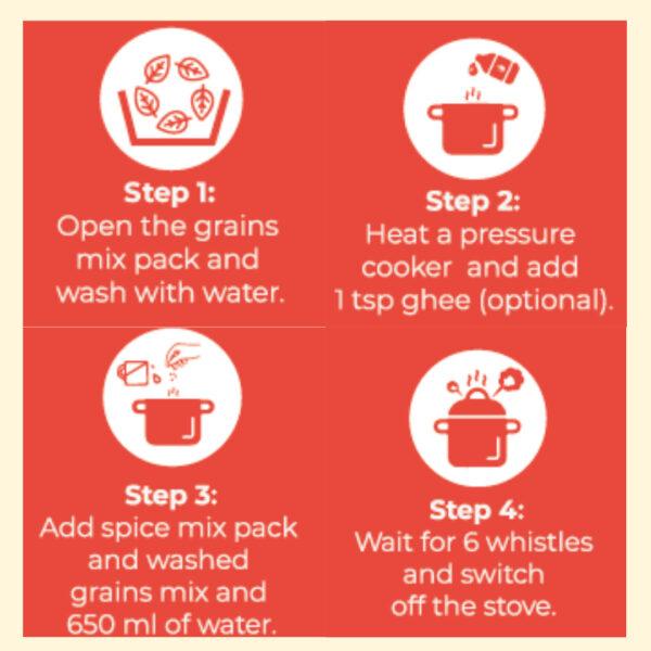 Big Savings: The FittR Combo   Multi Millets Masala Khichdi 250g + Oats Idli Mix 325g + Multi Millets Dosa Mix 300g + Immunity Brew Ayurvedic Kadha Mix 200g each