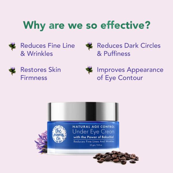 Natural Age Control Under Eye Cream (25 gm)