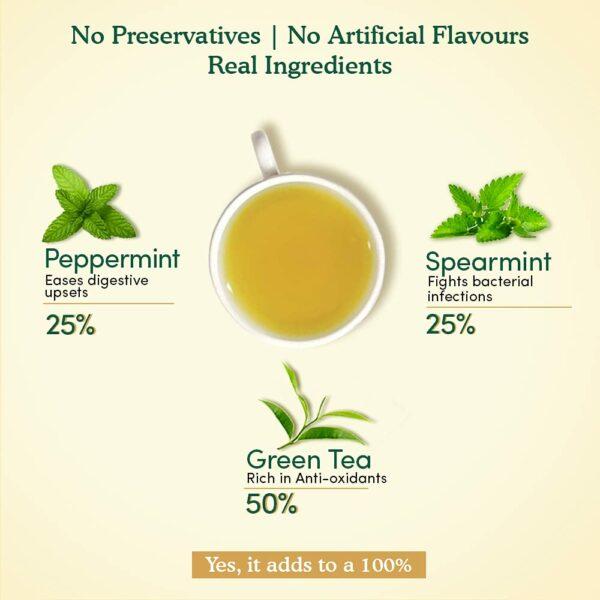 Organic Mint Melody Green 15 Tea Bags - Aids Digestion, Refreshing Tea